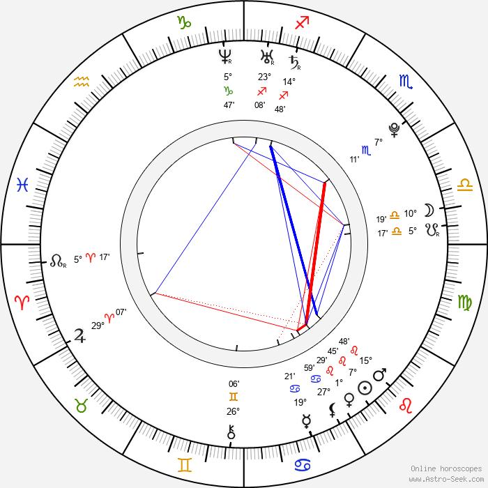 Juelz Ventura - Birth horoscope chart
