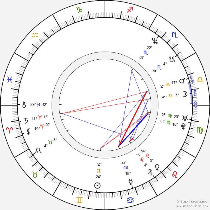Jürgen Klopp - Birth horoscope chart