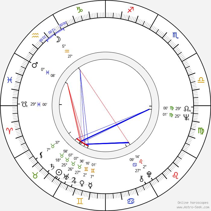 Juha Soisalo - Birth horoscope chart