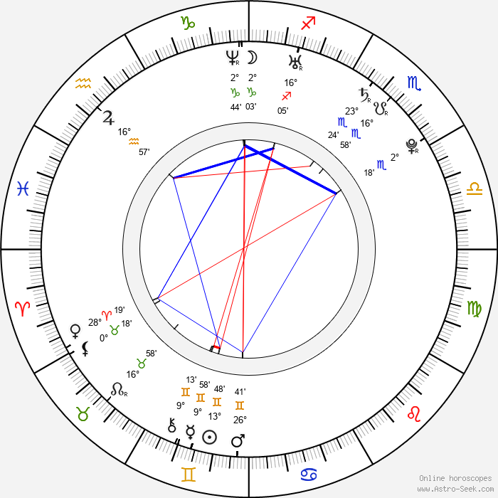 Juhamatti Aaltonen - Birth horoscope chart