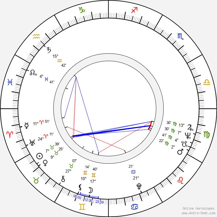 Juhani Salminen - Birth horoscope chart
