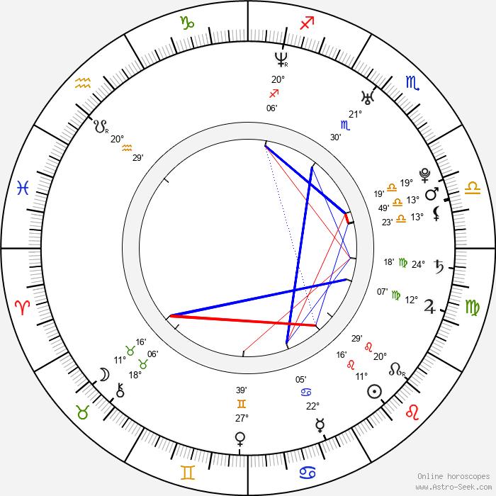Jukka Hilden - Birth horoscope chart