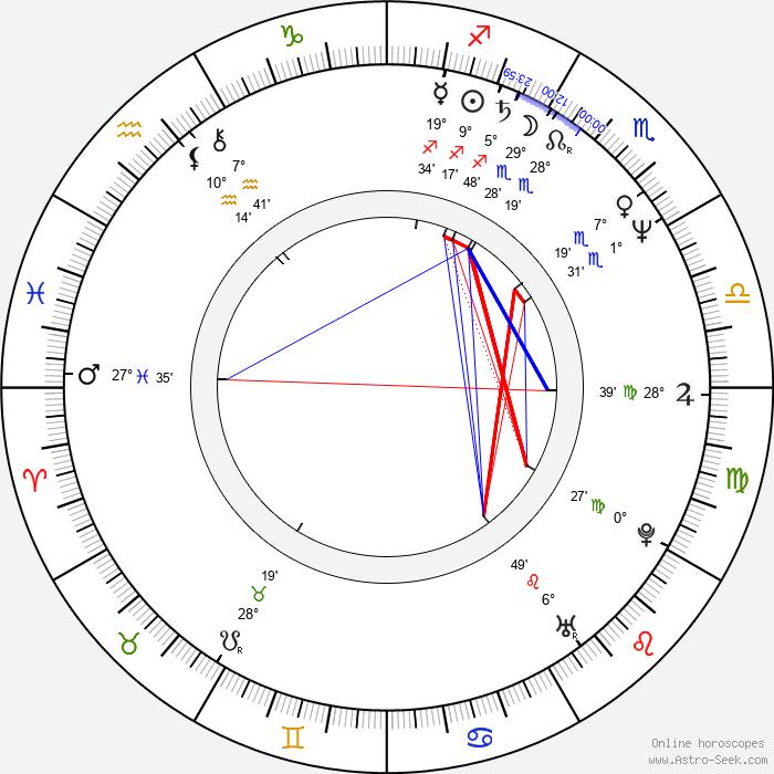 Julee Cruise - Birth horoscope chart