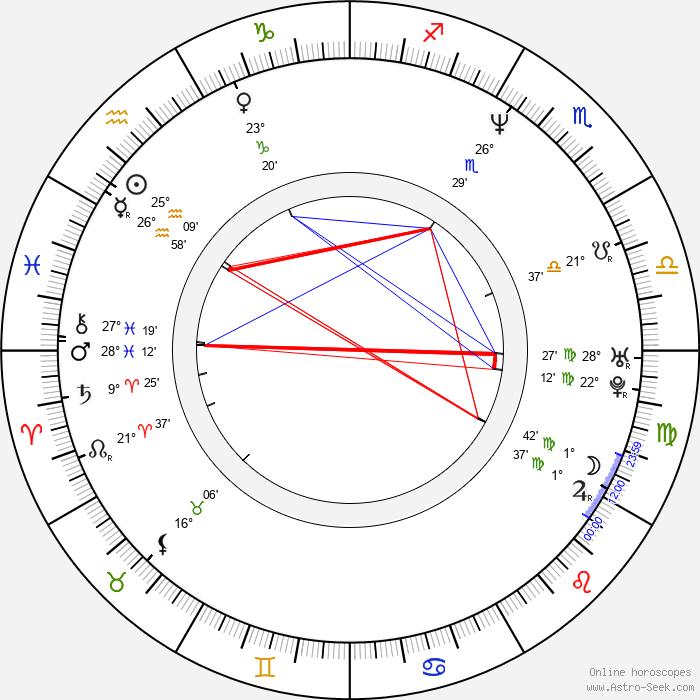 Jules Asner - Birth horoscope chart