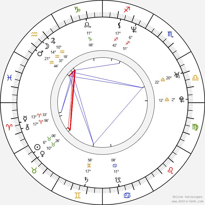 Jules Naudet - Birth horoscope chart
