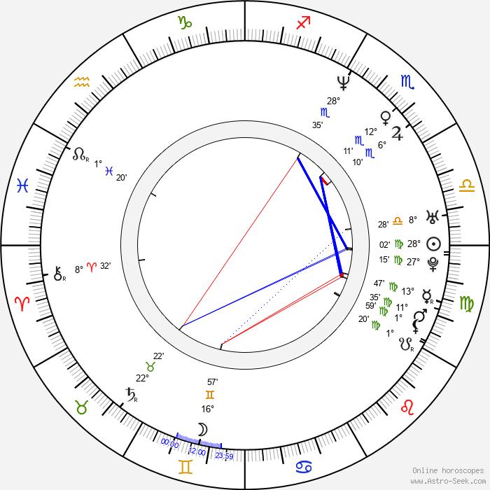 Julia Beerhold - Birth horoscope chart