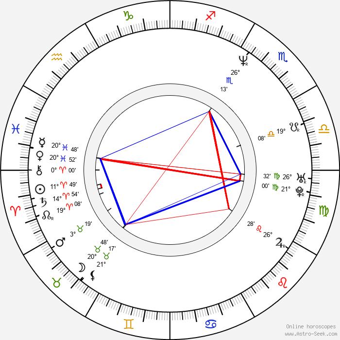 Julia Boutros - Birth horoscope chart