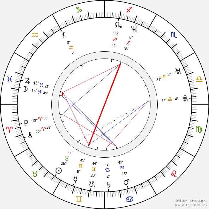 Julia Davis - Birth horoscope chart