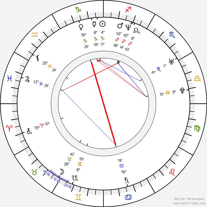 Julia Koschitz - Birth horoscope chart