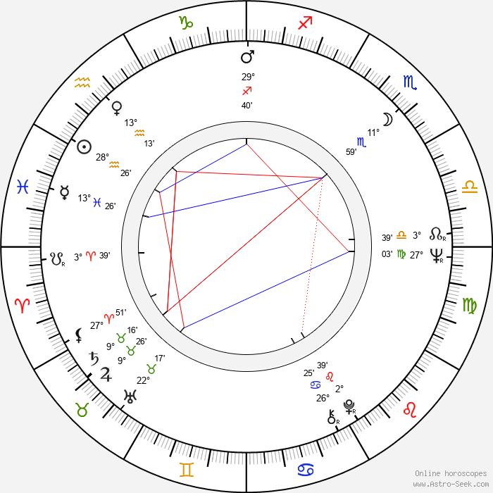 Julia McKenzie - Birth horoscope chart