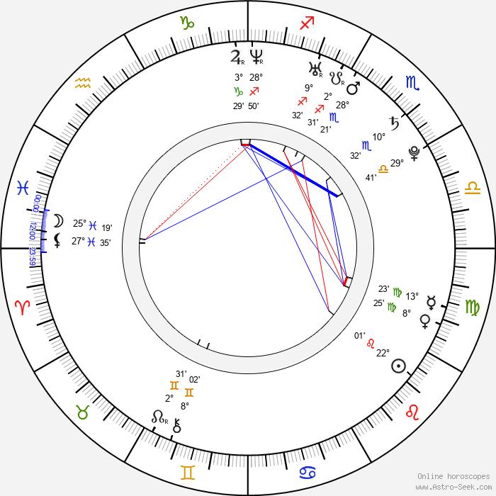 Julia Schneider - Birth horoscope chart