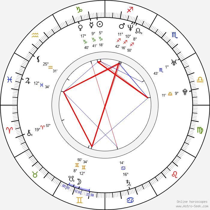 Julia Stinshoff - Birth horoscope chart