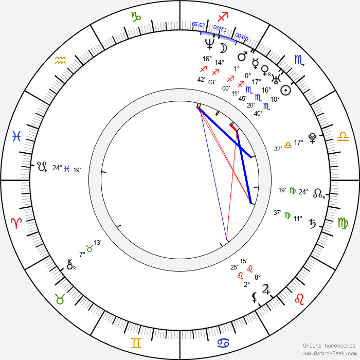 Julia Taylor - Birth horoscope chart