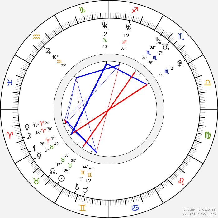 Julia Voth - Birth horoscope chart