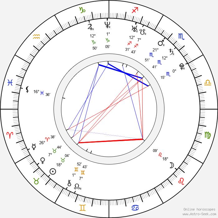 Julia Whelan - Birth horoscope chart