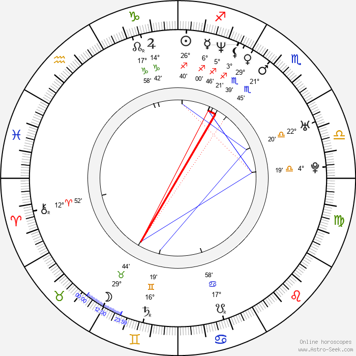 Julian Arahanga - Birth horoscope chart