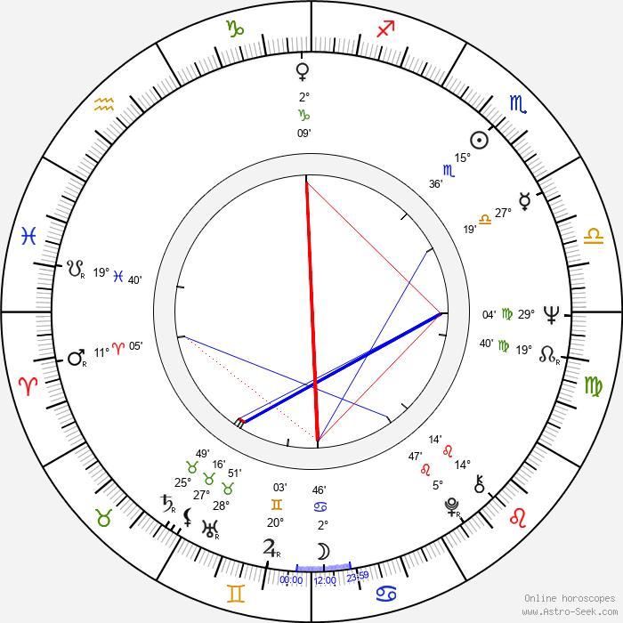 Julian Józef Antonisz - Birth horoscope chart