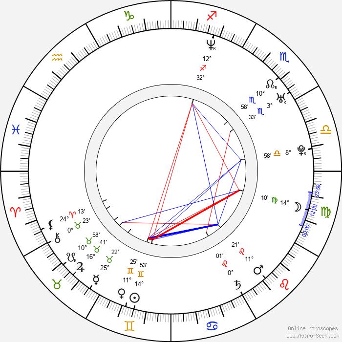 Julian Ovenden - Birth horoscope chart