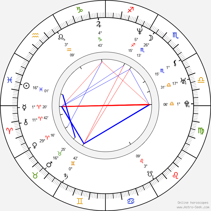 Julian Simpson - Birth horoscope chart