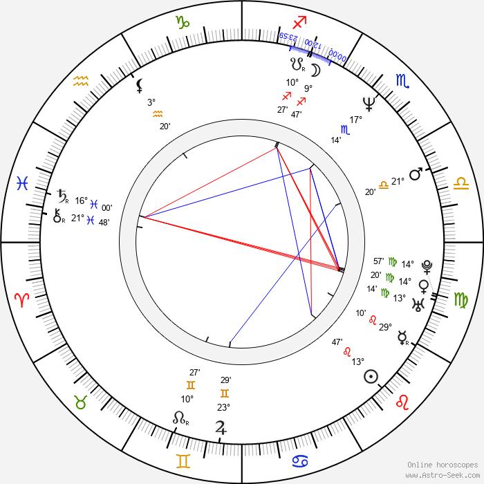 Juliane Köhler - Birth horoscope chart