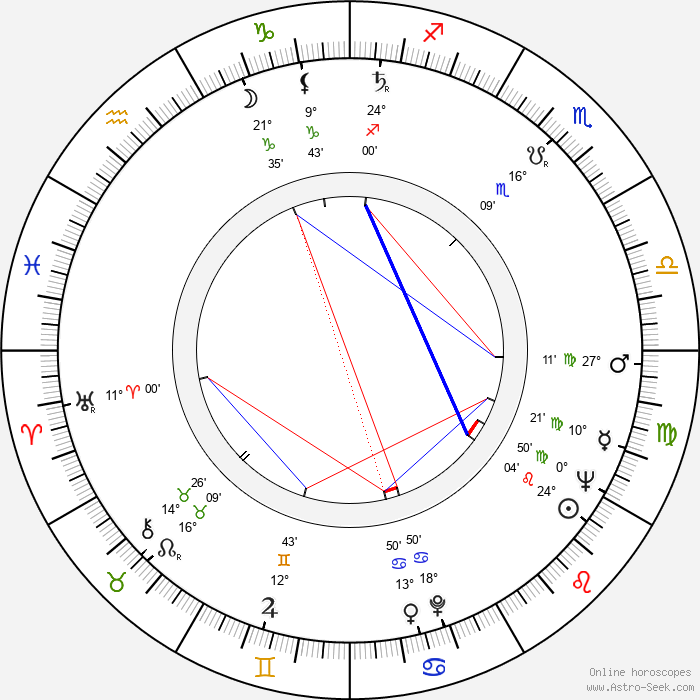 Julianna McCarthy - Birth horoscope chart
