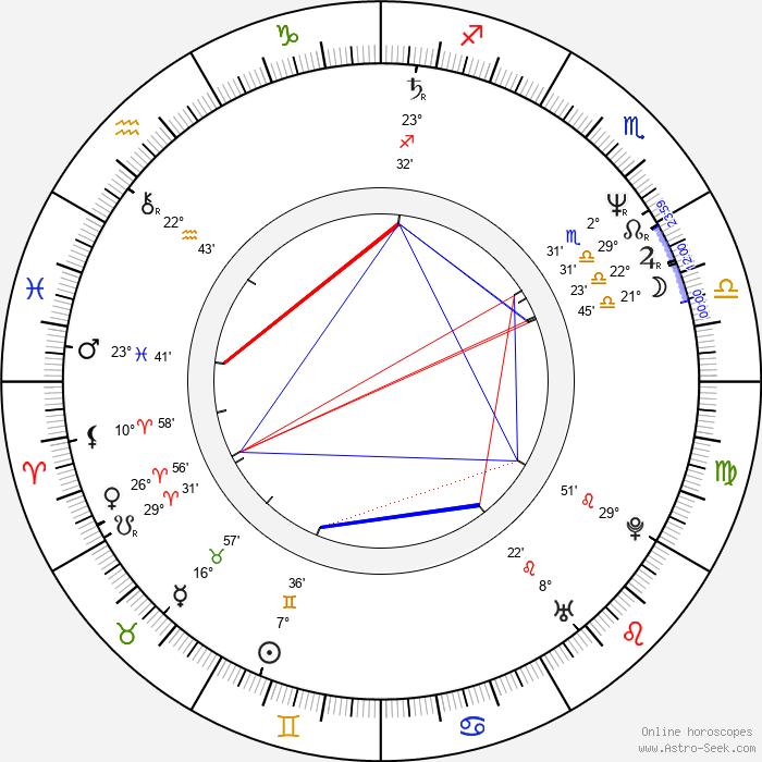 Juliano Mer-Khamis - Birth horoscope chart