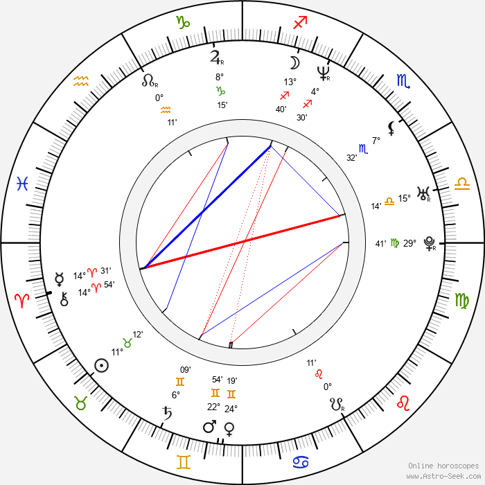 Julie Benz - Birth horoscope chart