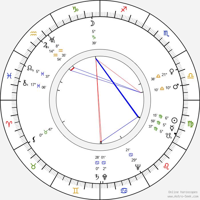 Julie Bishop - Birth horoscope chart