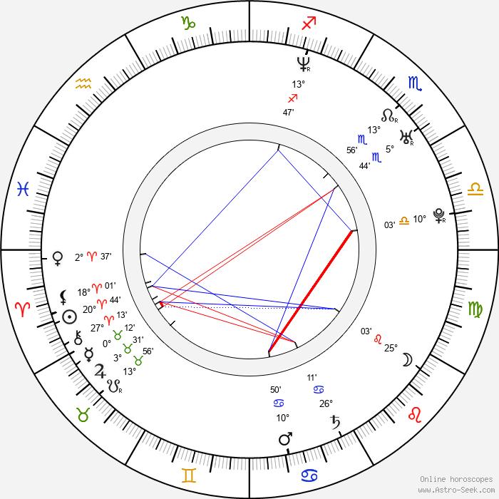 Julie Buckfield - Birth horoscope chart