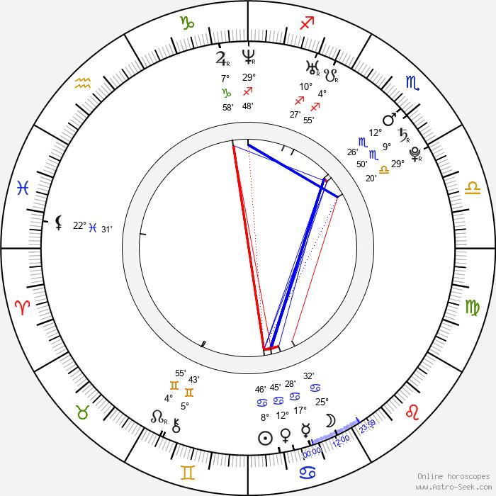 Julie Engelbrecht - Birth horoscope chart