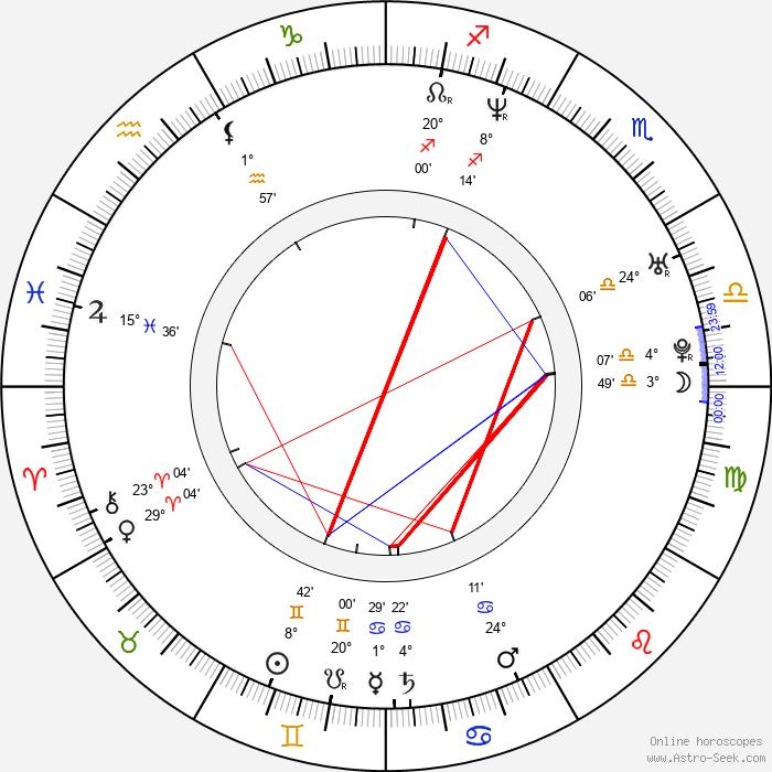 Julie Fernandez - Birth horoscope chart