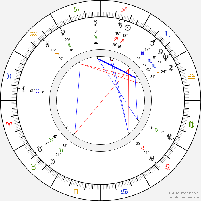 Julie Khaner - Birth horoscope chart
