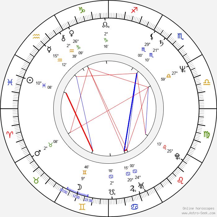 Julie Lee - Birth horoscope chart