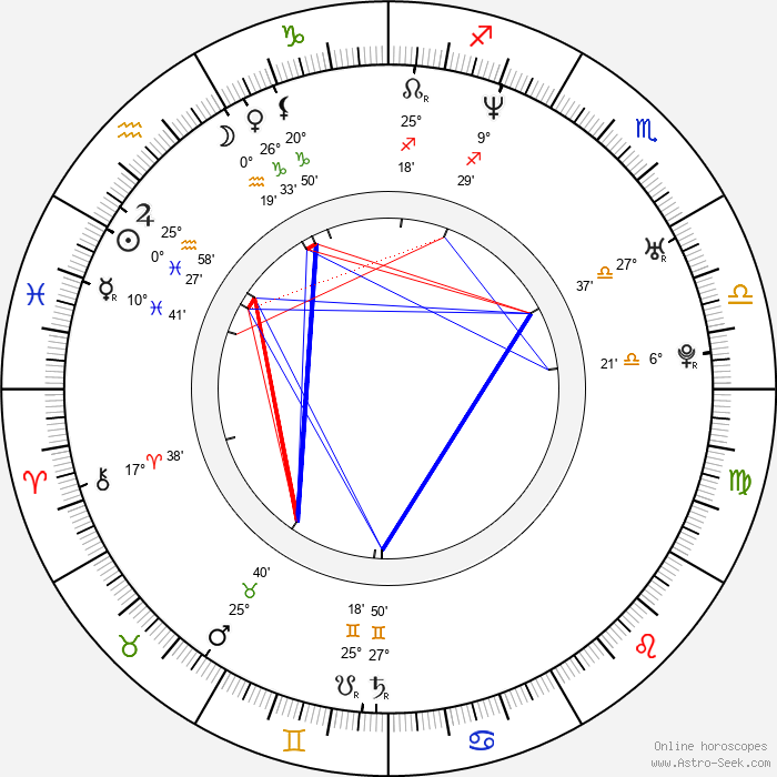 Julie Simone - Birth horoscope chart