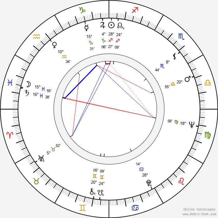 Julie Stevens - Birth horoscope chart
