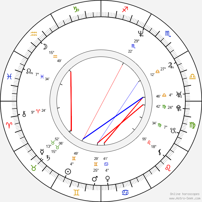 Julien Boisselier - Birth horoscope chart