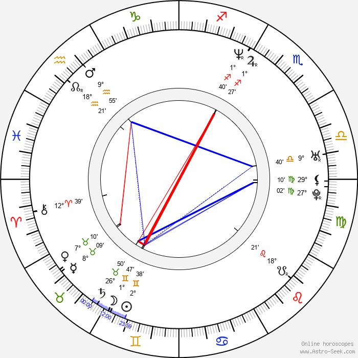 Julien Seri - Birth horoscope chart