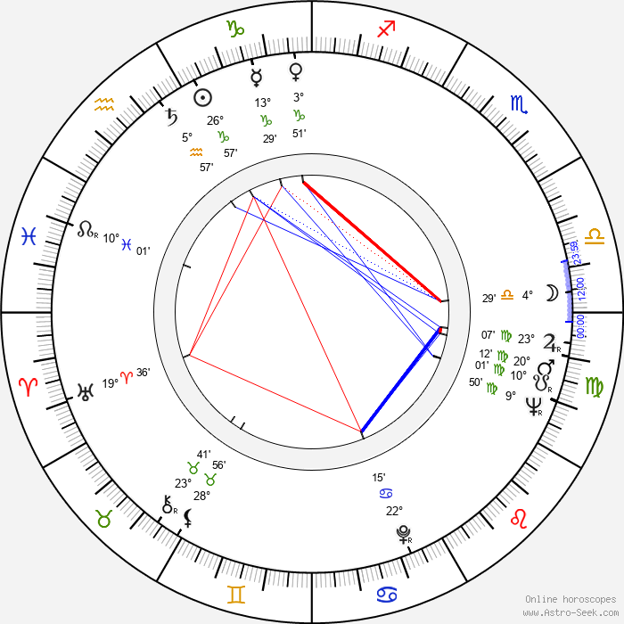Julienne De Bruyn - Birth horoscope chart