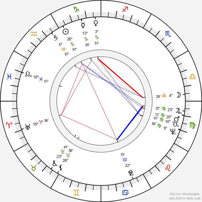 Julienne De Bruyn - Birth horoscope chart