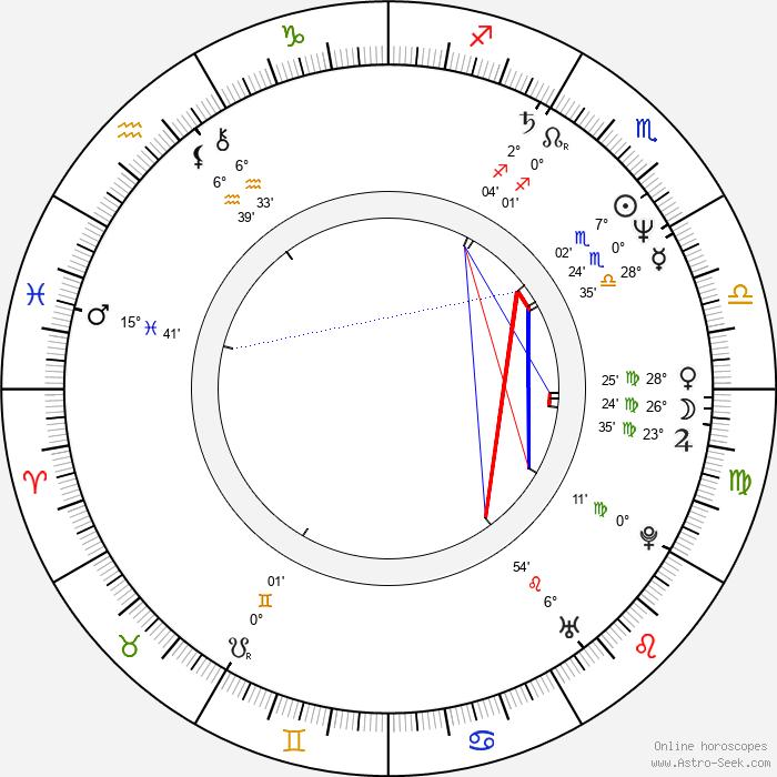 Juliet Stevenson - Birth horoscope chart