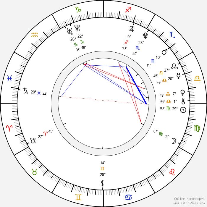 Juliette Goglia - Birth horoscope chart