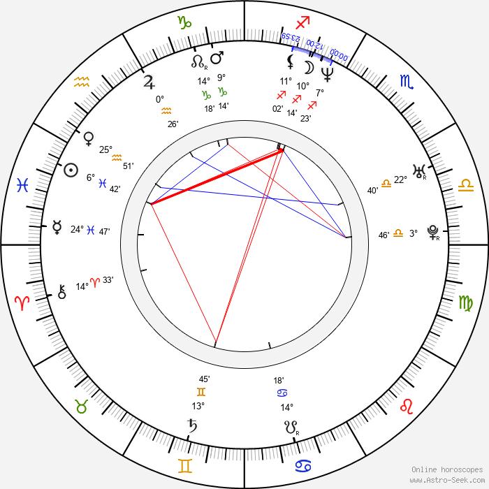 Julio Iglesias Jr. - Birth horoscope chart