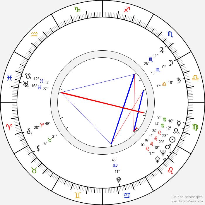 Julius Harris - Birth horoscope chart