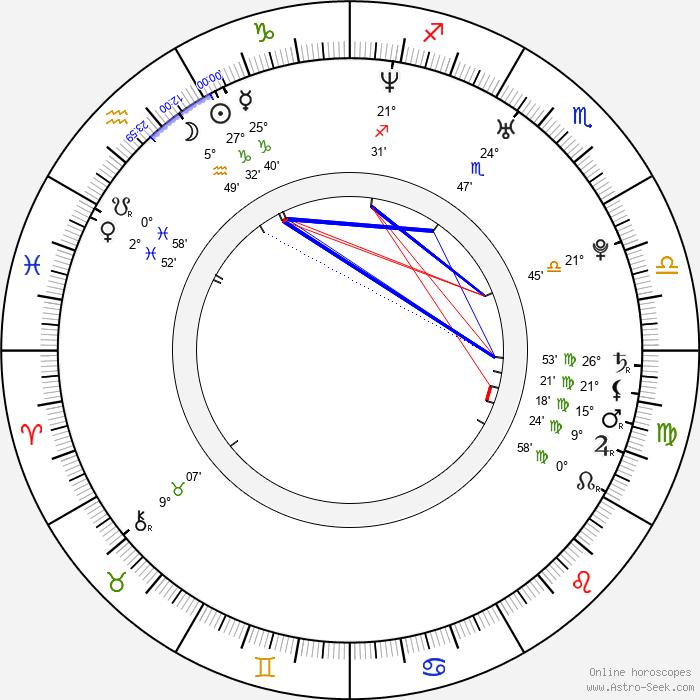 Julius Peppers - Birth horoscope chart
