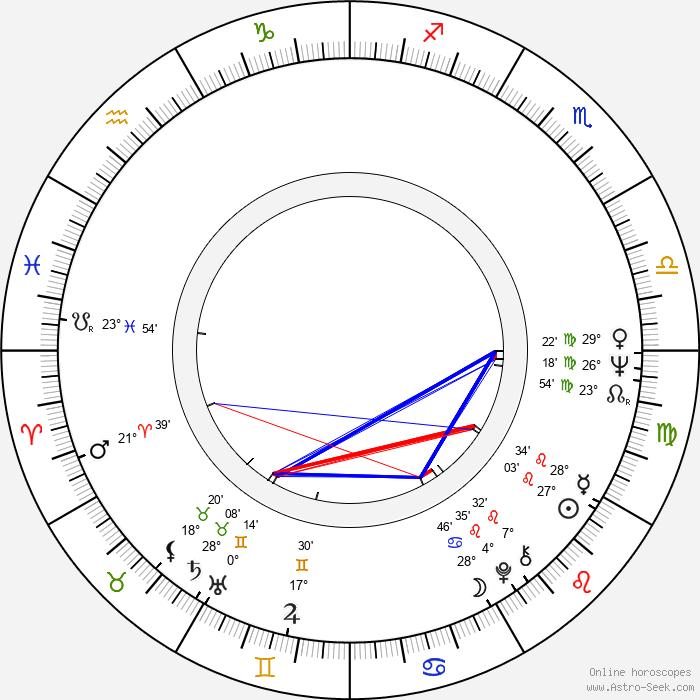 Július Satinský - Birth horoscope chart