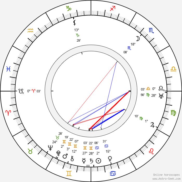 Juliusz Osterwa - Birth horoscope chart