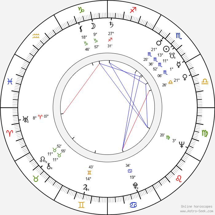 June Squibb - Birth horoscope chart