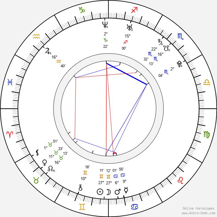 Jung Da Hye - Birth horoscope chart