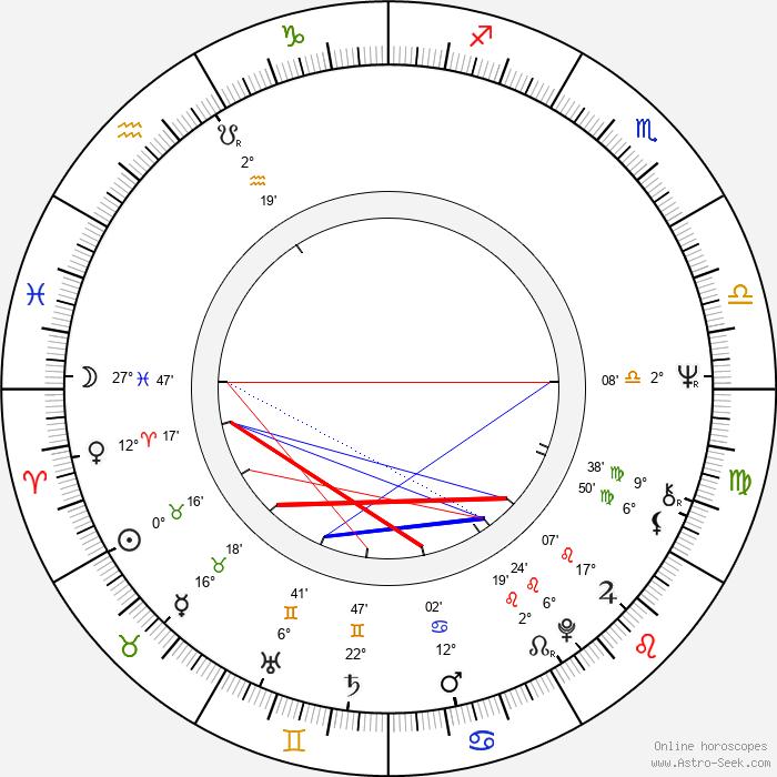 Jung Ha Yun - Birth horoscope chart