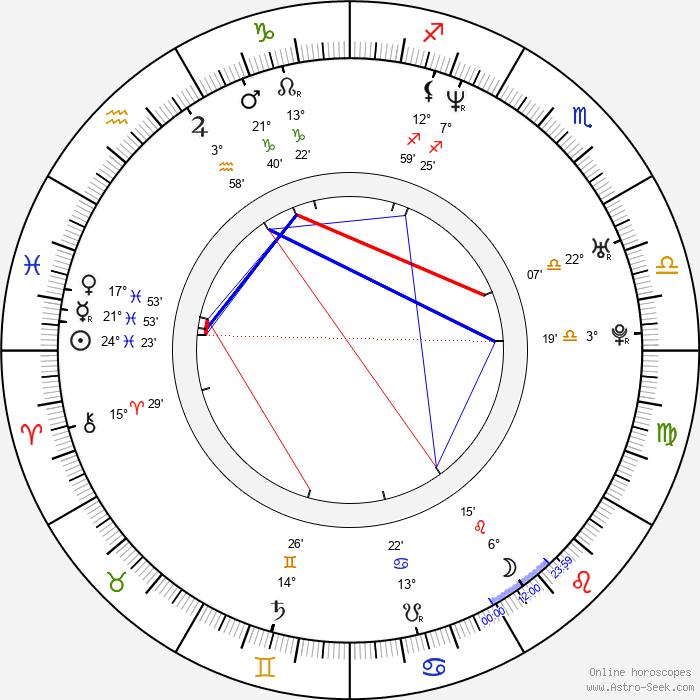 Jung-jae Lee - Birth horoscope chart